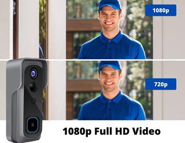 megapixall video doorbell  Wide Angle view