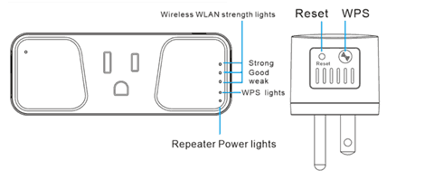 megapixall wifi repeater