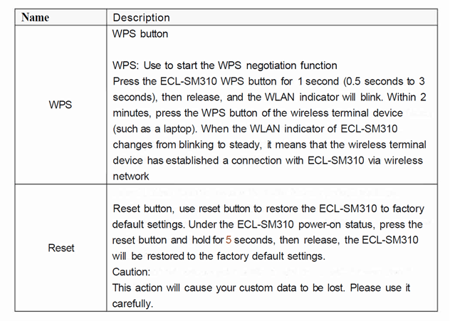 wps instructions